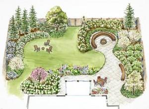 A kerttervező program lépései